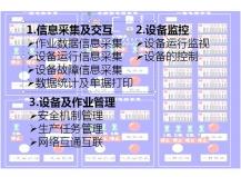 WCS软件系统